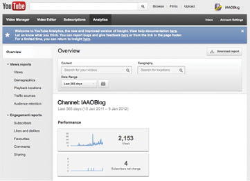 YouTube Analytics overview